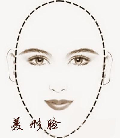 【不同脸型发型】发型设计与脸型搭配指南 选对发型为颜值加加分