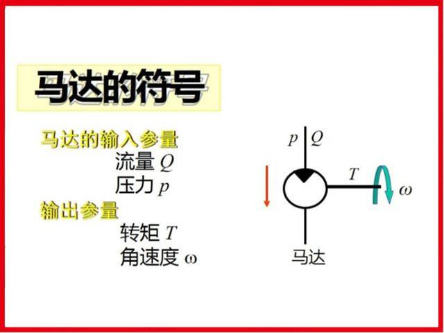 汽车/工具 机械设备 电机 【液压马达】液压马达工作原理 液压马达和图片