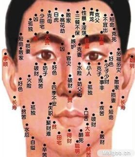 男性面部痣相图解大全 男人面部痣相全解析图片