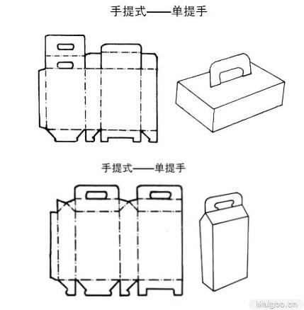 提携式:提携式包装盒最大特点是方便携带,也称可携带性包装盒.图片